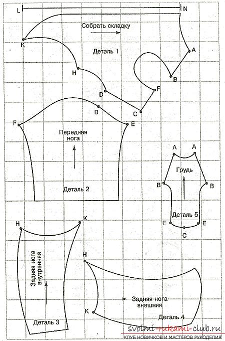 Схемы одежды для кошек